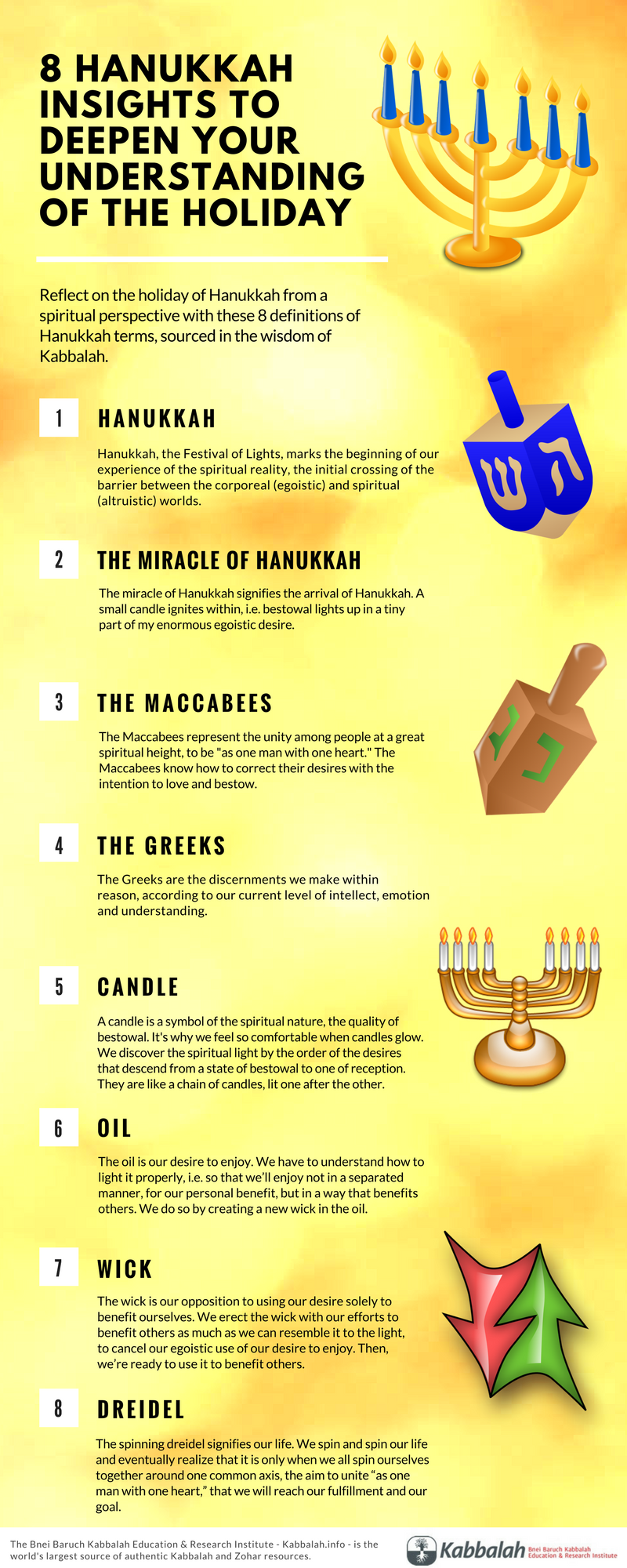 The Meaning of Hanukkah - Kabbalah info