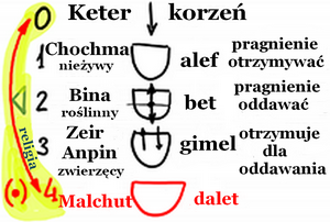 2011-11-29 rav_bs-mahut-dat-ve-matrata_lesson_n4_01-(1)