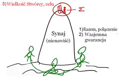 2013-12-05 hrav_bs-tes-02_lesson_pic03 (1)