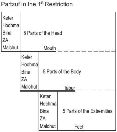 The Zohar | Каббалистические книги черной серии | Books