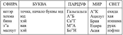 мера чистоты золота 5 букв - фото 8